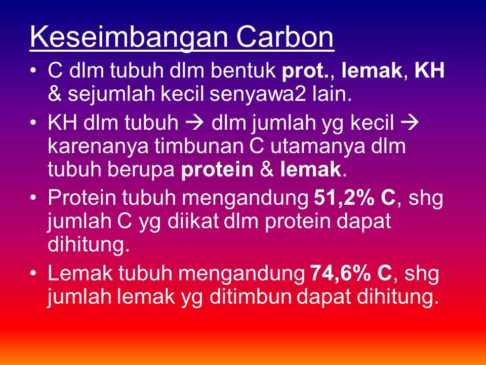 Keseimbangan Carbon C dlm tubuh dlm bentuk prot., lemak, KH & sejumlah kecil senyawa2 lain.