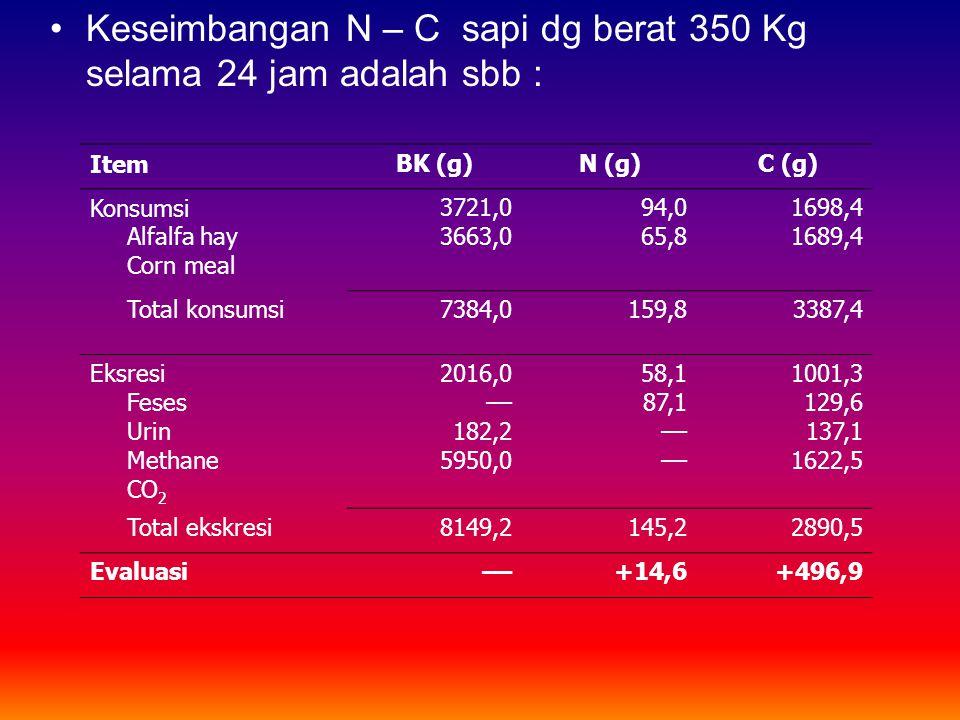 Keseimbangan N – C sapi dg berat 350 Kg selama 24 jam adalah sbb :
