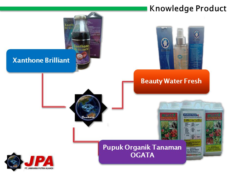 Knowledge Product Xanthone Brilliant Beauty Water Fresh