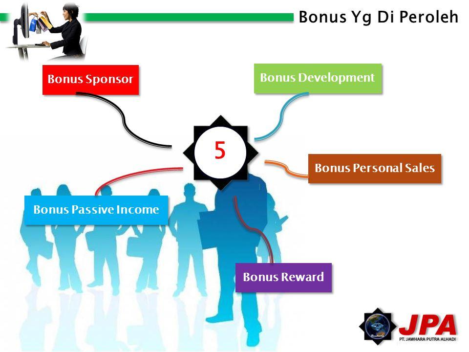 5 Bonus Yg Di Peroleh Bonus Sponsor Bonus Development