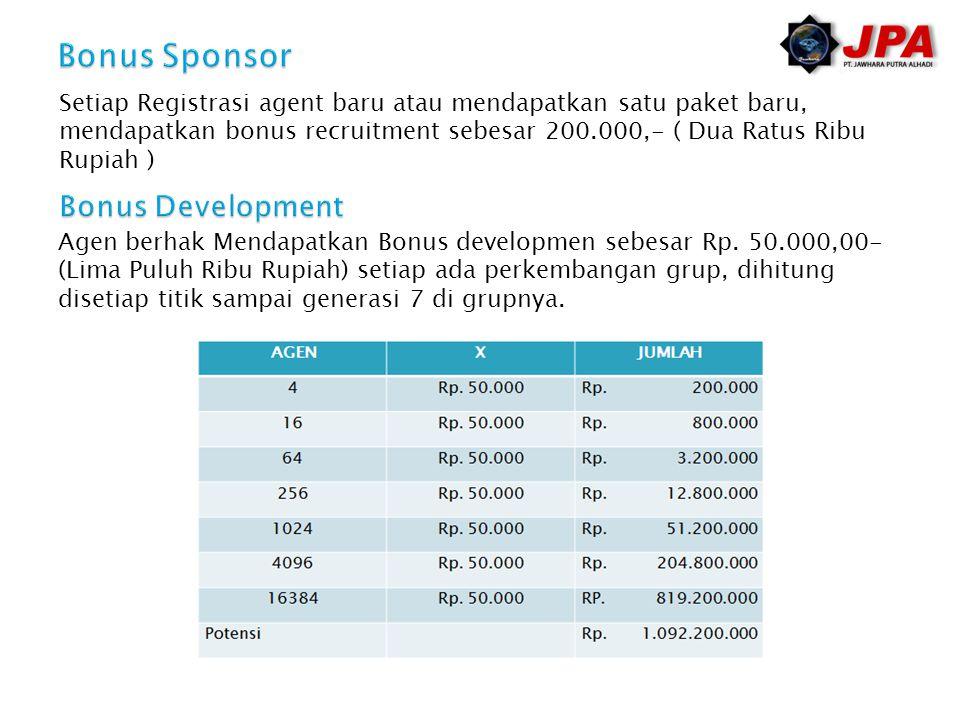 Bonus Sponsor Bonus Development