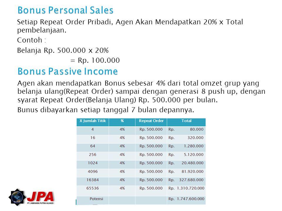 Bonus Personal Sales Bonus Passive Income
