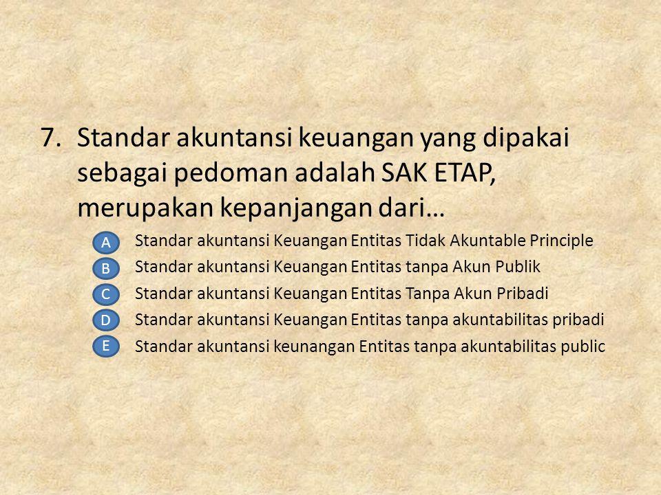 Standar akuntansi keuangan yang dipakai sebagai pedoman adalah SAK ETAP, merupakan kepanjangan dari…