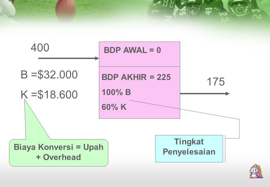 Biaya Konversi = Upah + Overhead