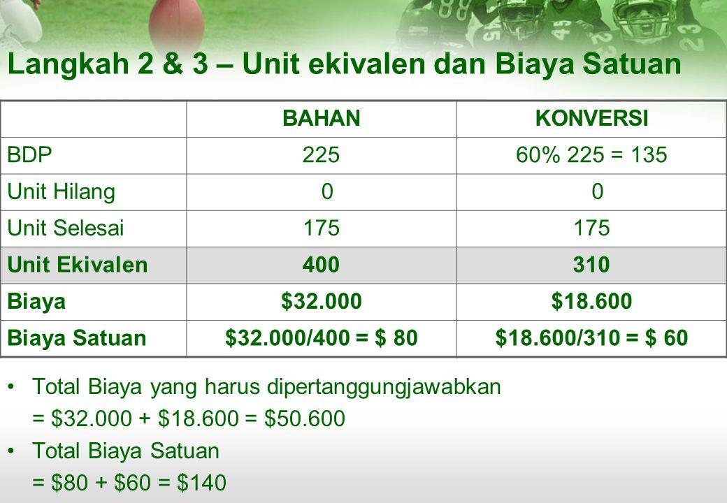 Langkah 2 & 3 – Unit ekivalen dan Biaya Satuan