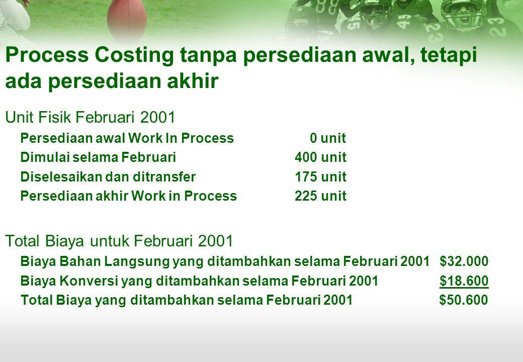 Process Costing tanpa persediaan awal, tetapi ada persediaan akhir