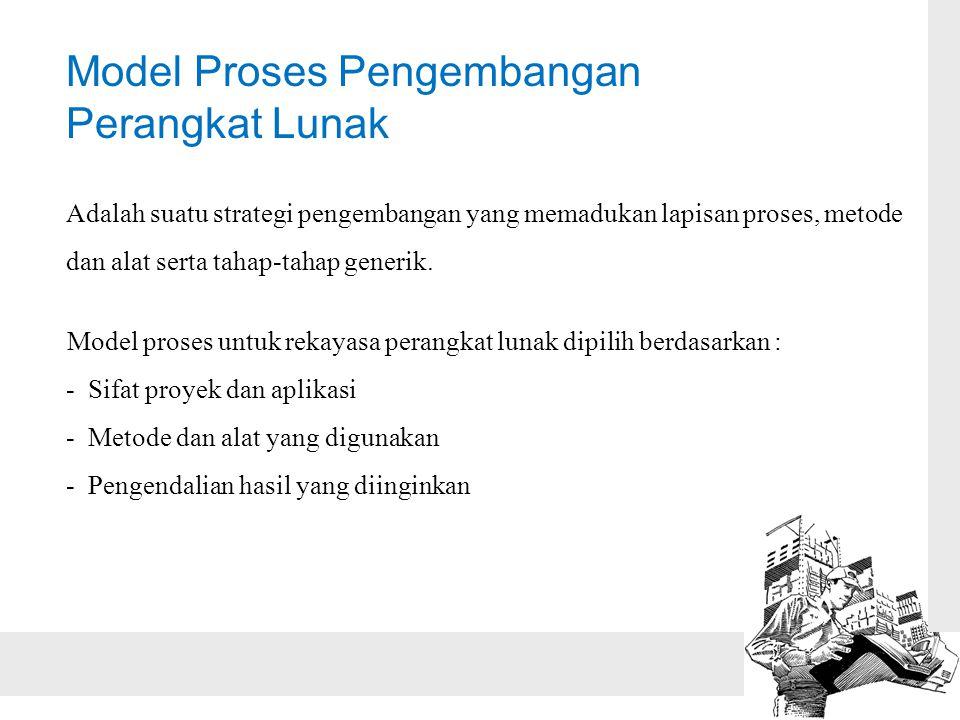 Model Proses Pengembangan Perangkat Lunak