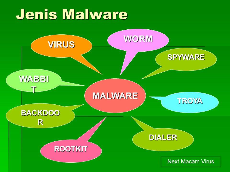 Jenis Malware WORM VIRUS WABBIT MALWARE SPYWARE TROYA BACKDOOR DIALER