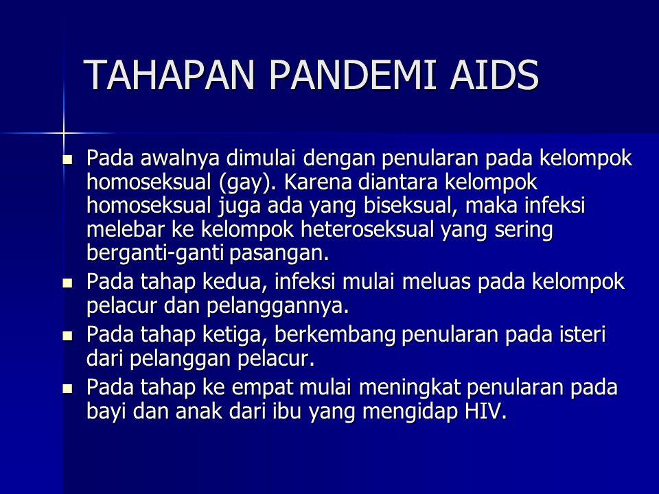 TAHAPAN PANDEMI AIDS