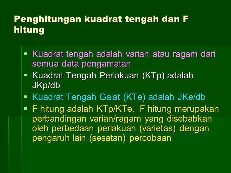 Penghitungan kuadrat tengah dan F hitung