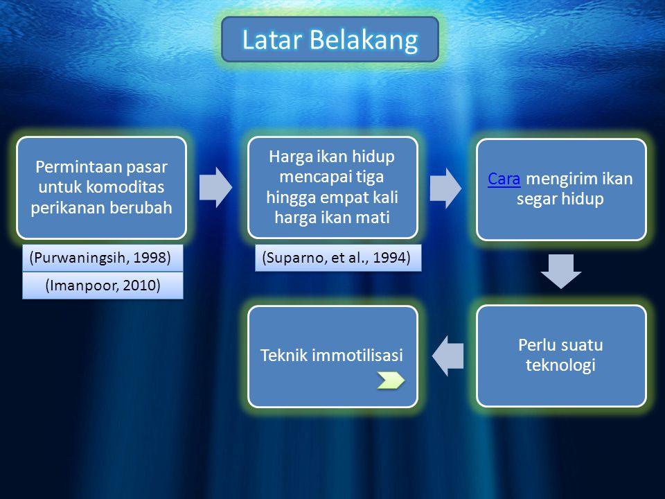 Latar Belakang (Purwaningsih, 1998) (Suparno, et al., 1994)
