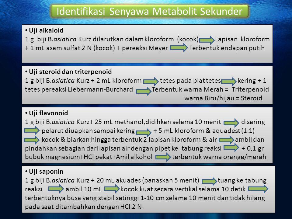 Identifikasi Senyawa Metabolit Sekunder