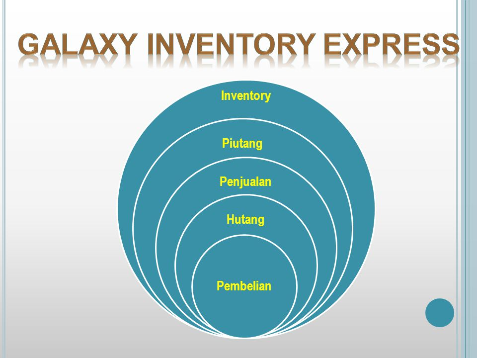 Galaxy inventory express