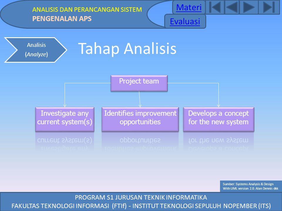 Tahap Analisis Materi Evaluasi PENGENALAN APS