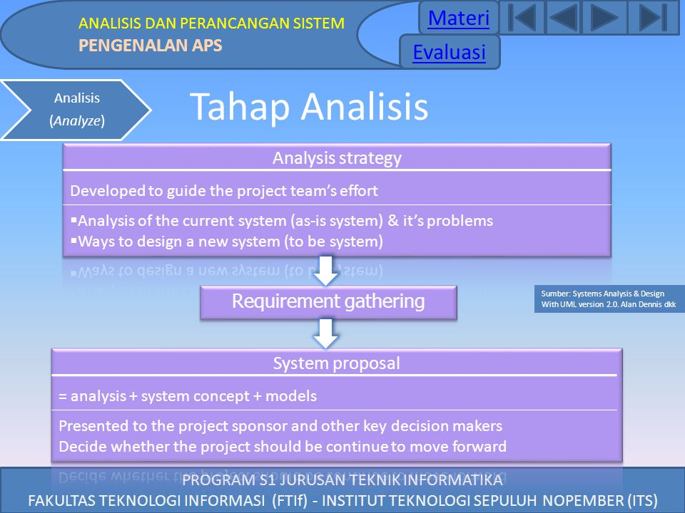 Tahap Analisis Materi Evaluasi PENGENALAN APS Analysis strategy
