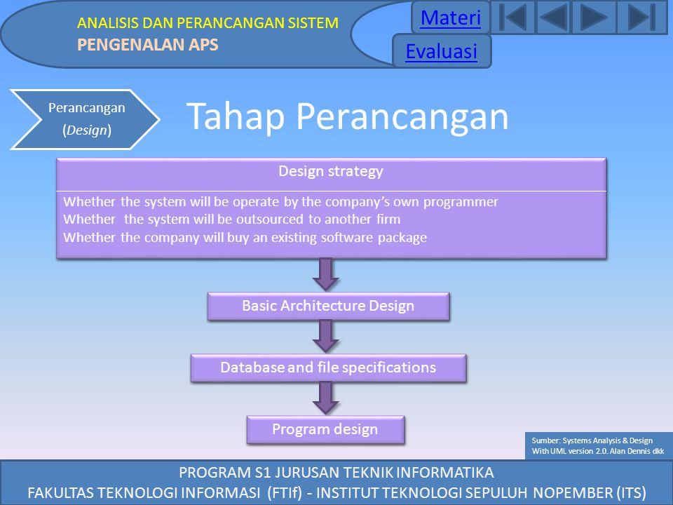 Tahap Perancangan Materi Evaluasi PENGENALAN APS