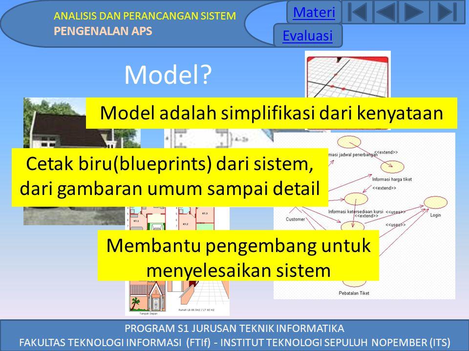 Model Model adalah simplifikasi dari kenyataan