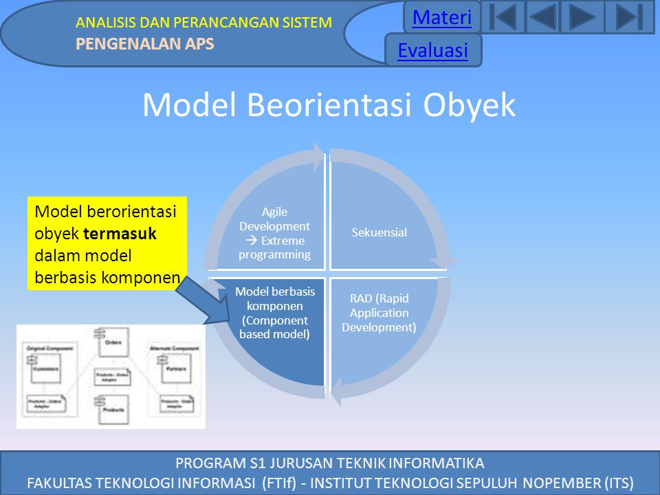 Model Beorientasi Obyek