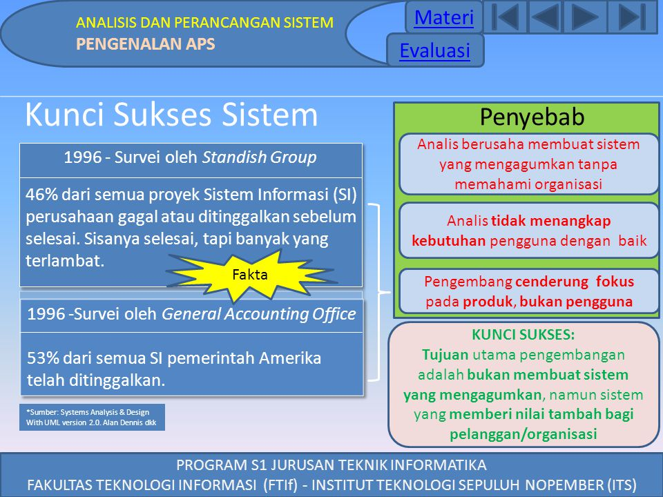 Kunci Sukses Sistem Penyebab Materi Evaluasi PENGENALAN APS