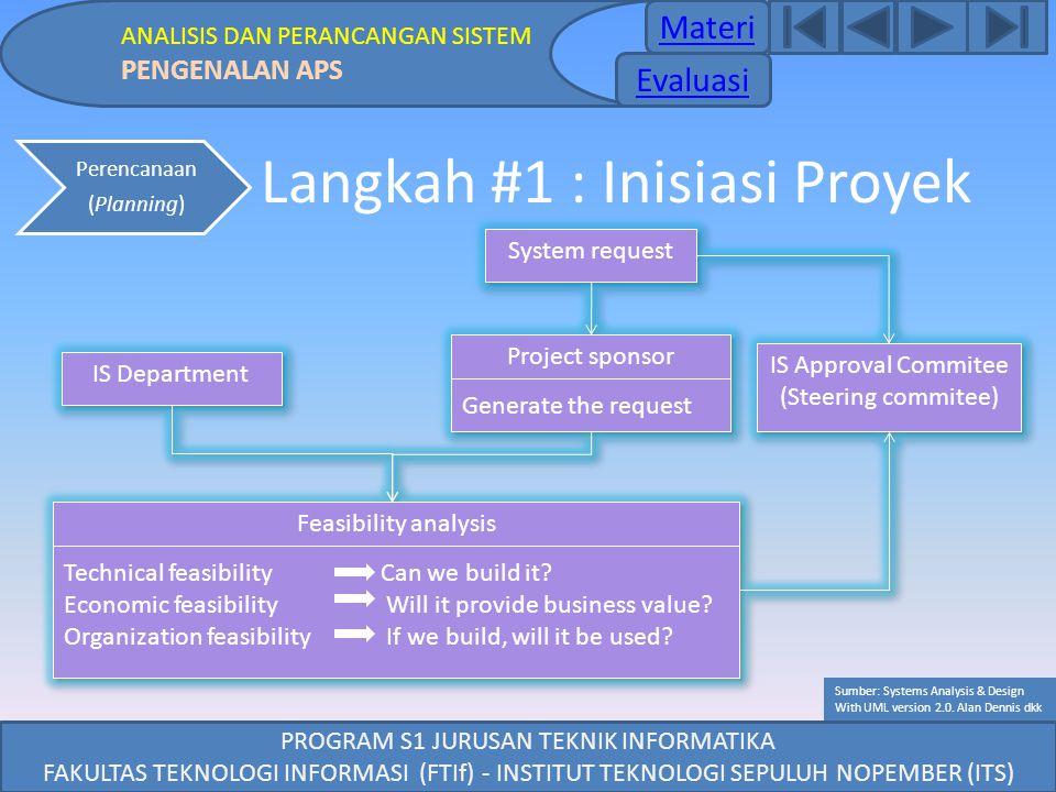 Langkah #1 : Inisiasi Proyek