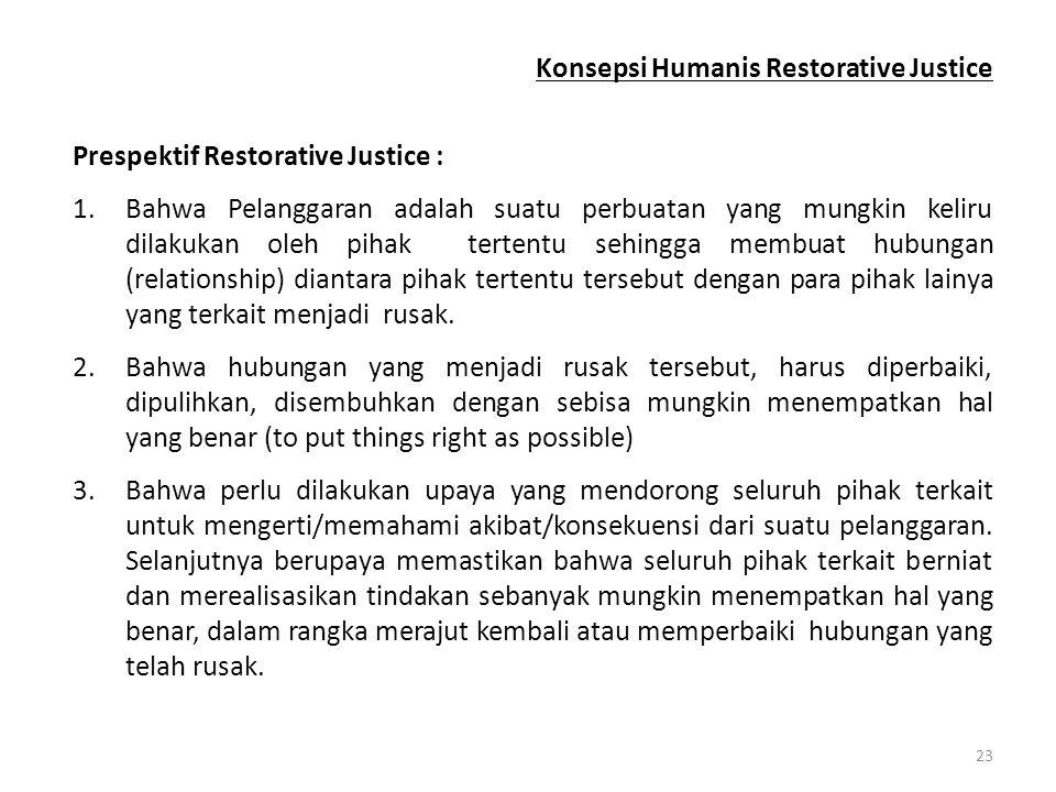Konsepsi Humanis Restorative Justice