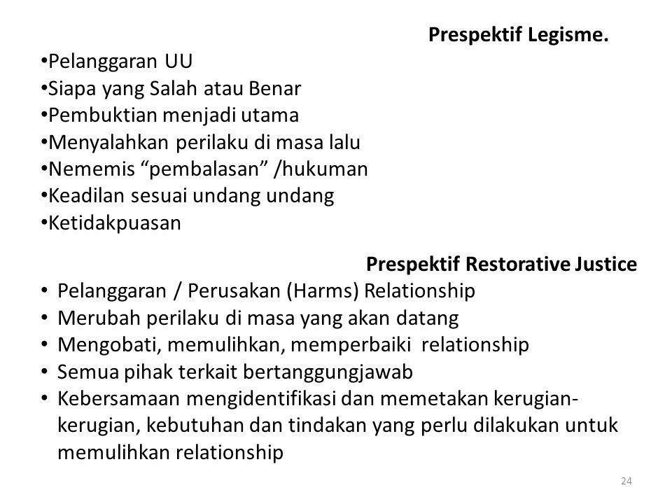 Prespektif Legisme. Pelanggaran UU. Siapa yang Salah atau Benar. Pembuktian menjadi utama. Menyalahkan perilaku di masa lalu.