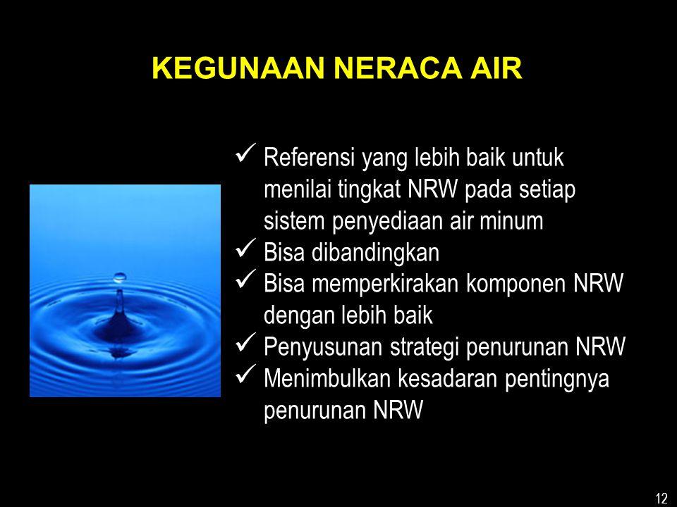 KEGUNAAN NERACA AIR. Referensi yang lebih baik untuk menilai tingkat NRW pada setiap sistem penyediaan air minum.