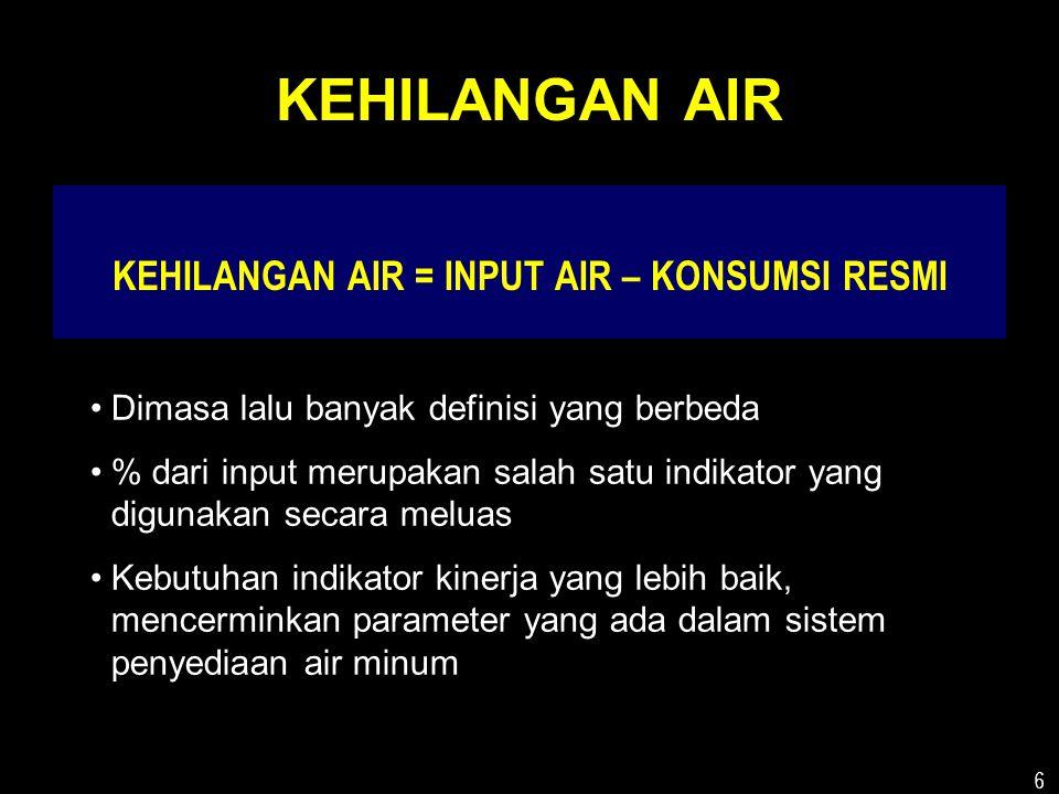 KEHILANGAN AIR = INPUT AIR – KONSUMSI RESMI
