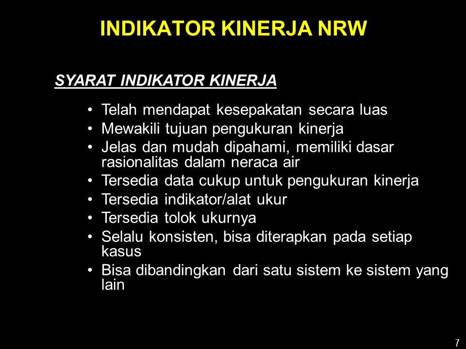 INDIKATOR KINERJA NRW SYARAT INDIKATOR KINERJA