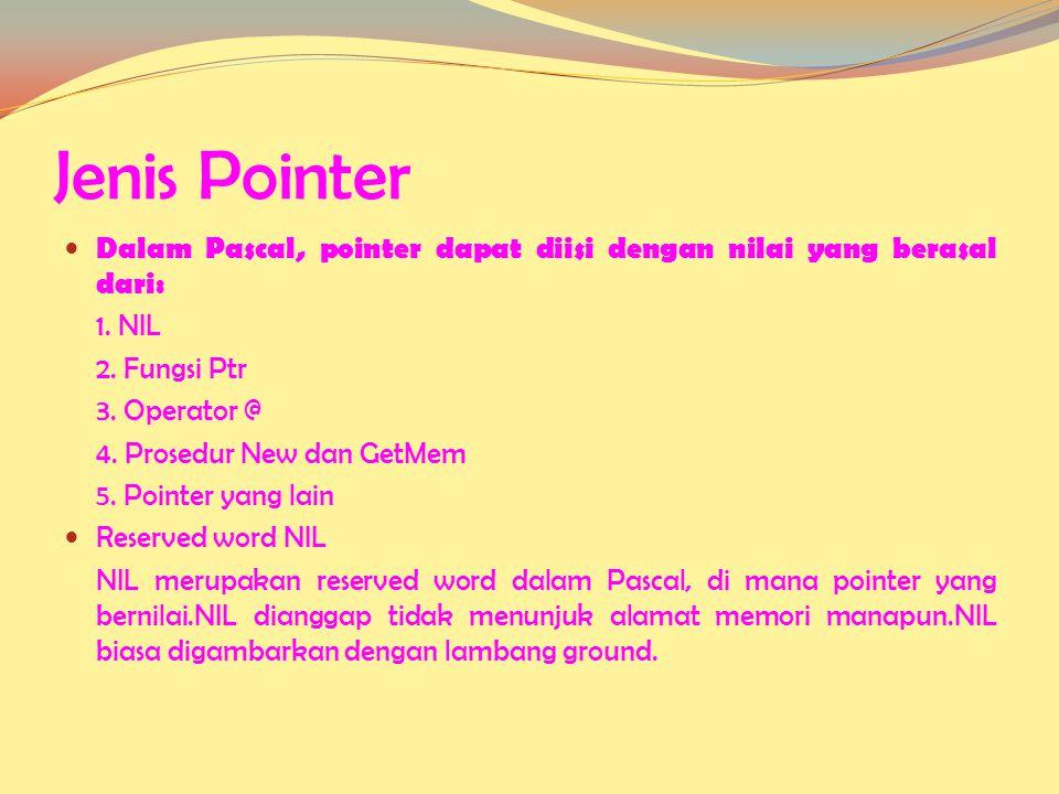 Jenis Pointer Dalam Pascal, pointer dapat diisi dengan nilai yang berasal dari: 1. NIL. 2. Fungsi Ptr.