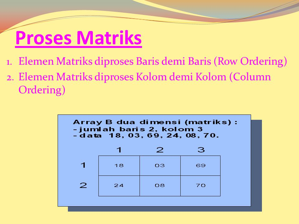 Proses Matriks Elemen Matriks diproses Baris demi Baris (Row Ordering)