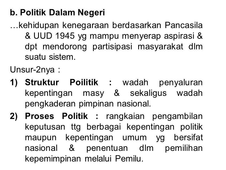 b. Politik Dalam Negeri