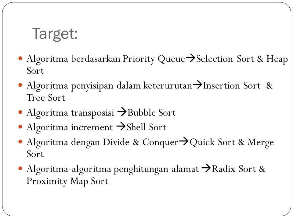 Target: Algoritma berdasarkan Priority QueueSelection Sort & Heap Sort. Algoritma penyisipan dalam keterurutanInsertion Sort & Tree Sort.