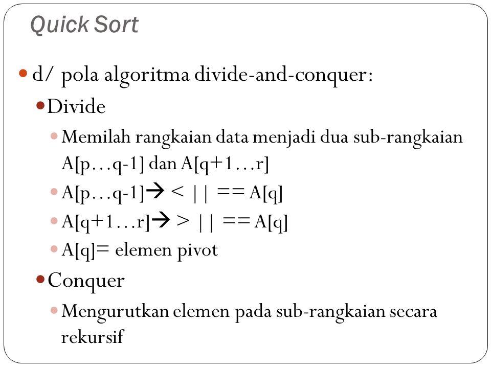 d/ pola algoritma divide-and-conquer: Divide