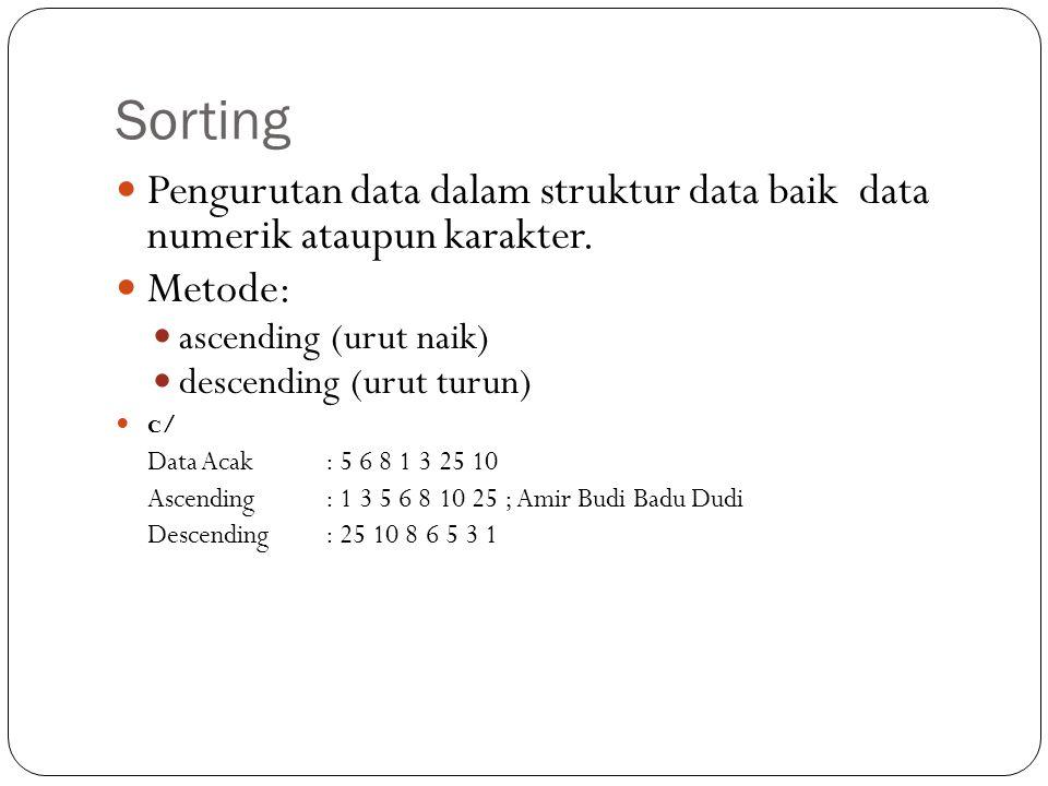 Sorting Pengurutan data dalam struktur data baik data numerik ataupun karakter. Metode: ascending (urut naik)