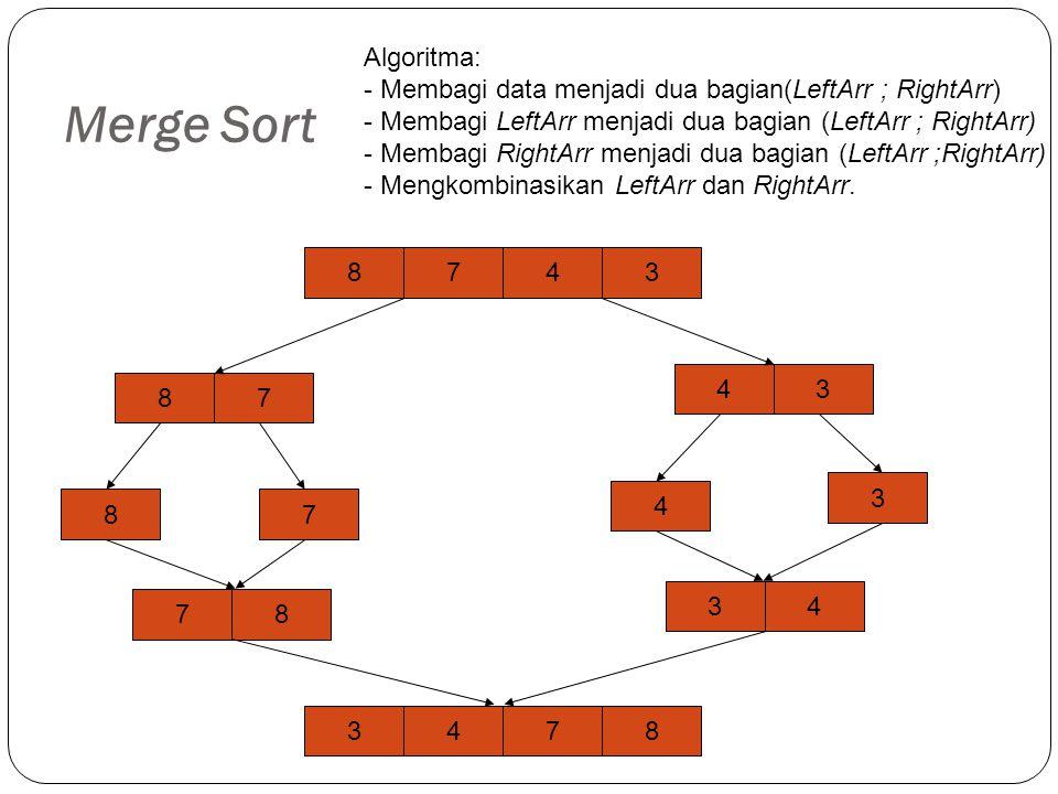 Merge Sort Algoritma: - Membagi data menjadi dua bagian(LeftArr ; RightArr) - Membagi LeftArr menjadi dua bagian (LeftArr ; RightArr)