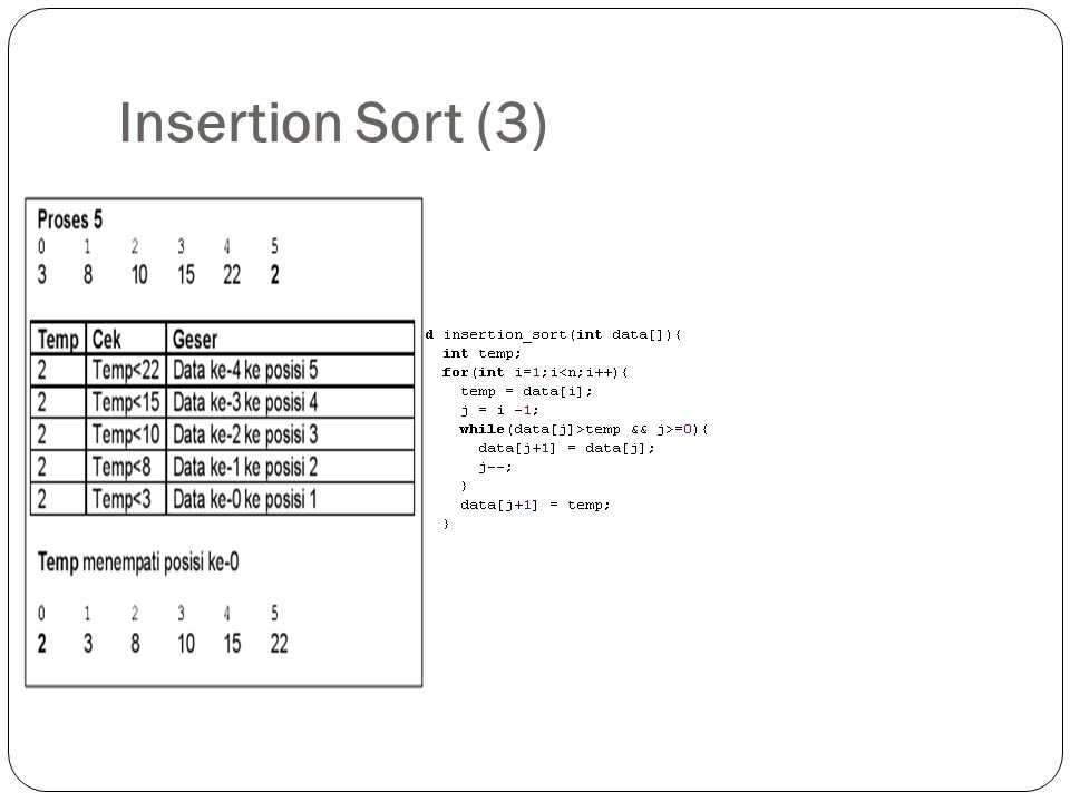 Insertion Sort (3)