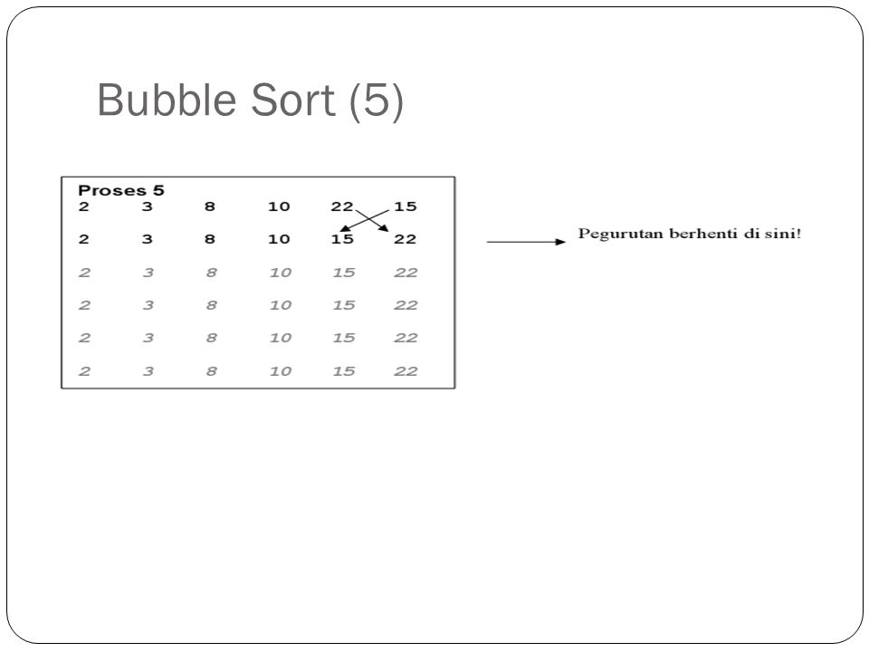 Bubble Sort (5)