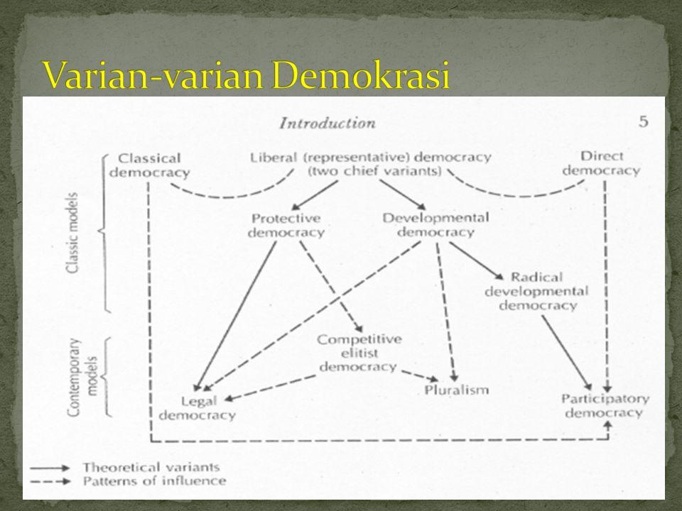 Varian-varian Demokrasi
