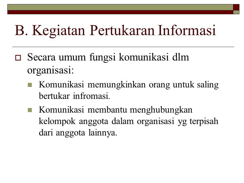 B. Kegiatan Pertukaran Informasi