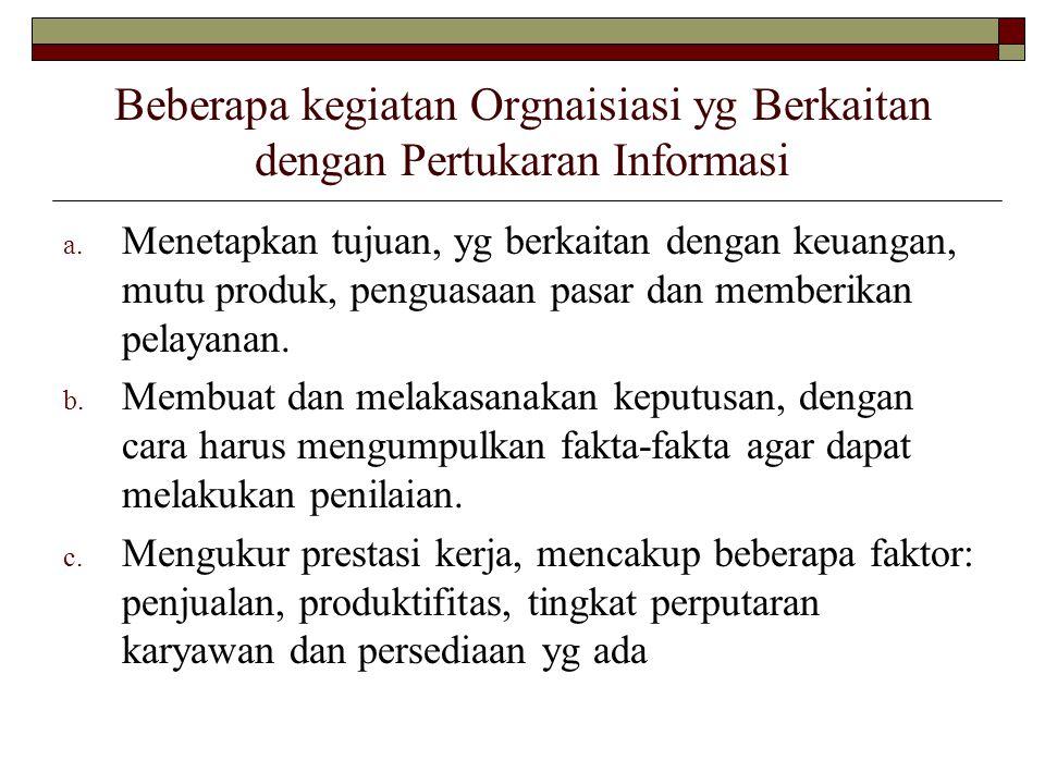 Beberapa kegiatan Orgnaisiasi yg Berkaitan dengan Pertukaran Informasi