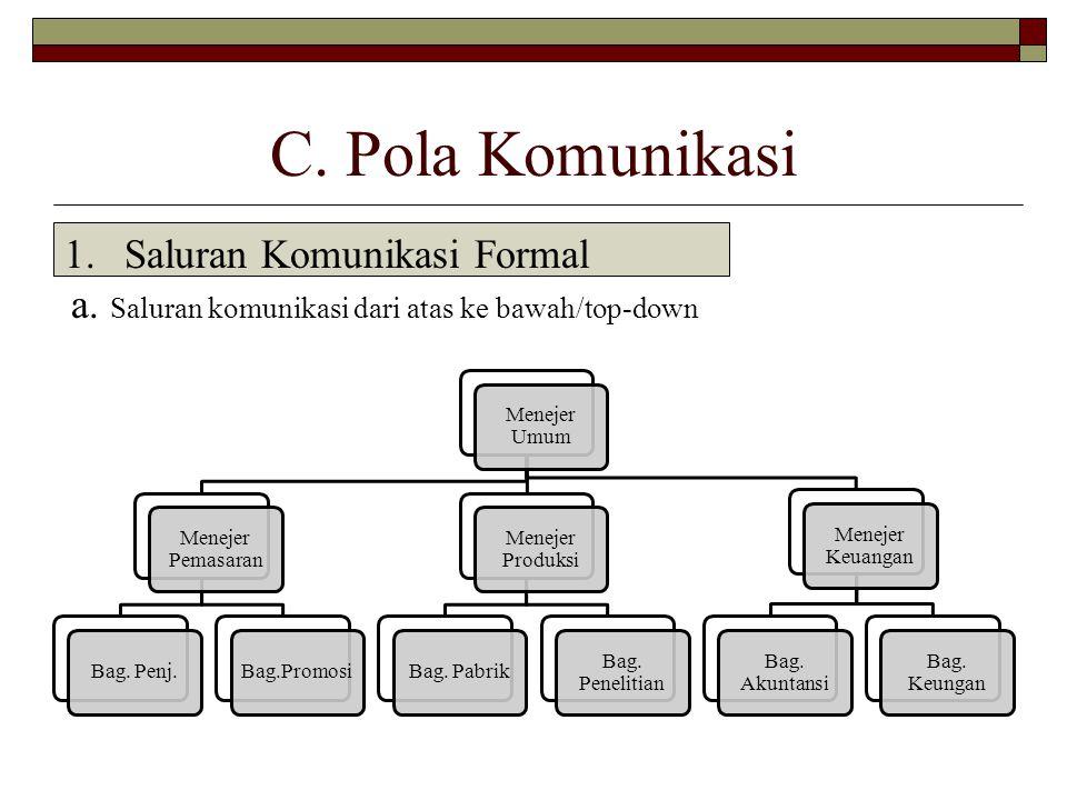 C. Pola Komunikasi Saluran Komunikasi Formal