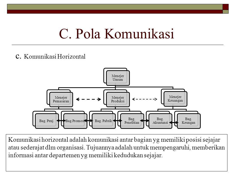 C. Pola Komunikasi c. Komunikasi Horizontal