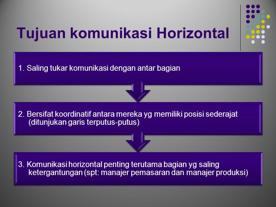 Tujuan komunikasi Horizontal