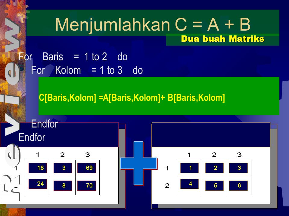 Menjumlahkan C = A + B + For Baris = 1 to 2 do For Kolom = 1 to 3 do
