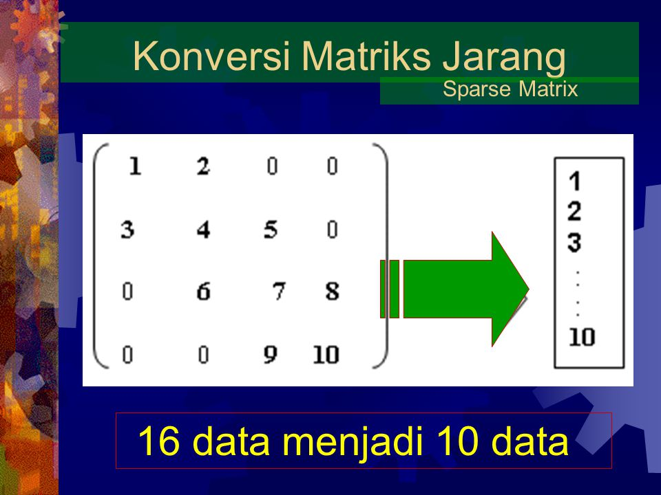 Konversi Matriks Jarang