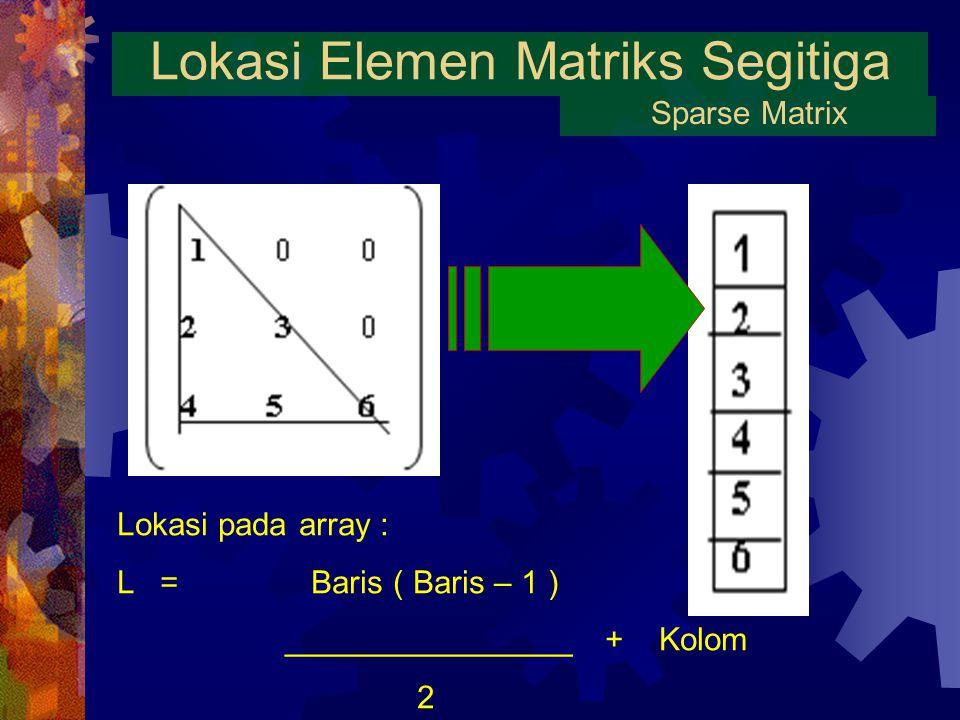 Lokasi Elemen Matriks Segitiga