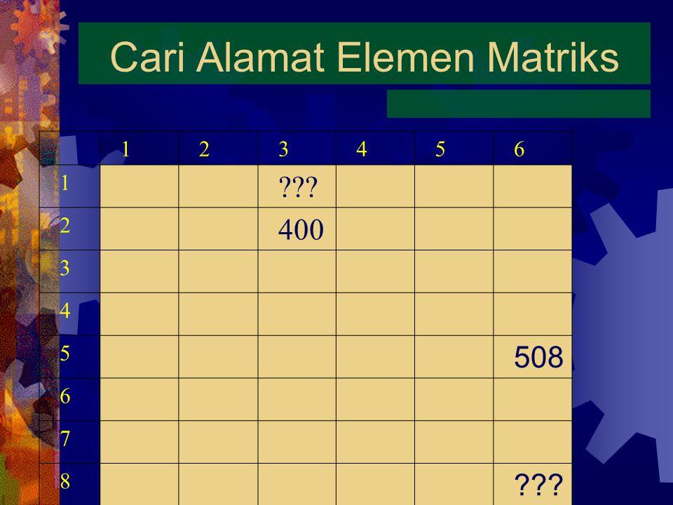 Cari Alamat Elemen Matriks