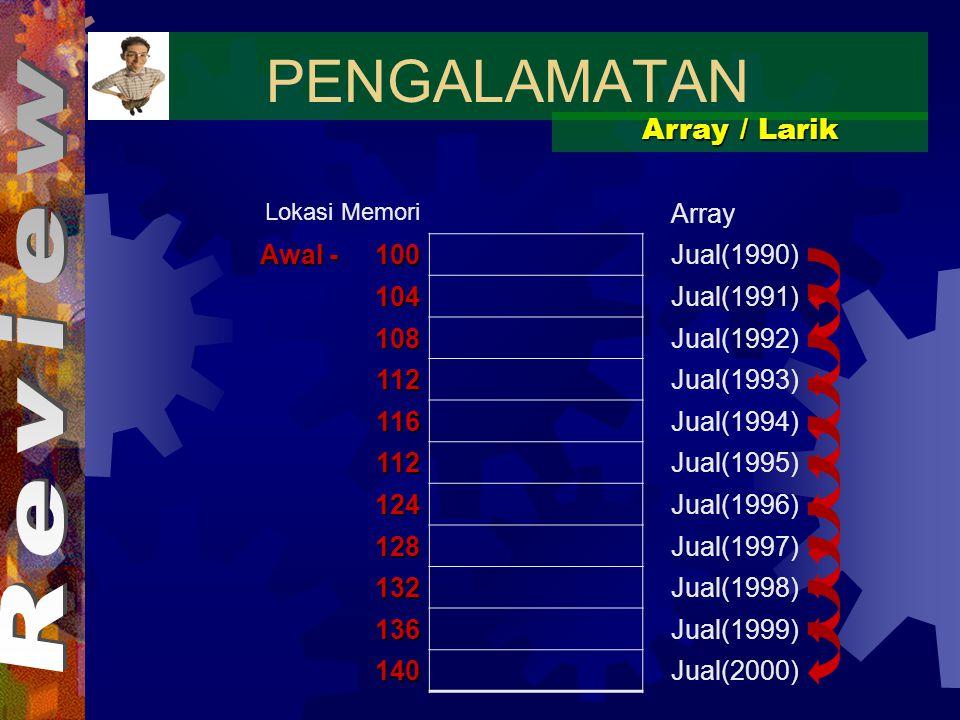 PENGALAMATAN Array / Larik Array Awal - 100 Jual(1990) 104 Jual(1991)