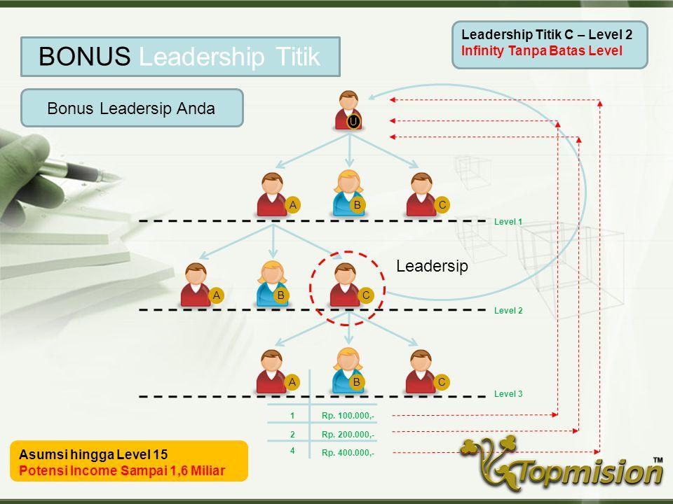 BONUS Leadership Titik
